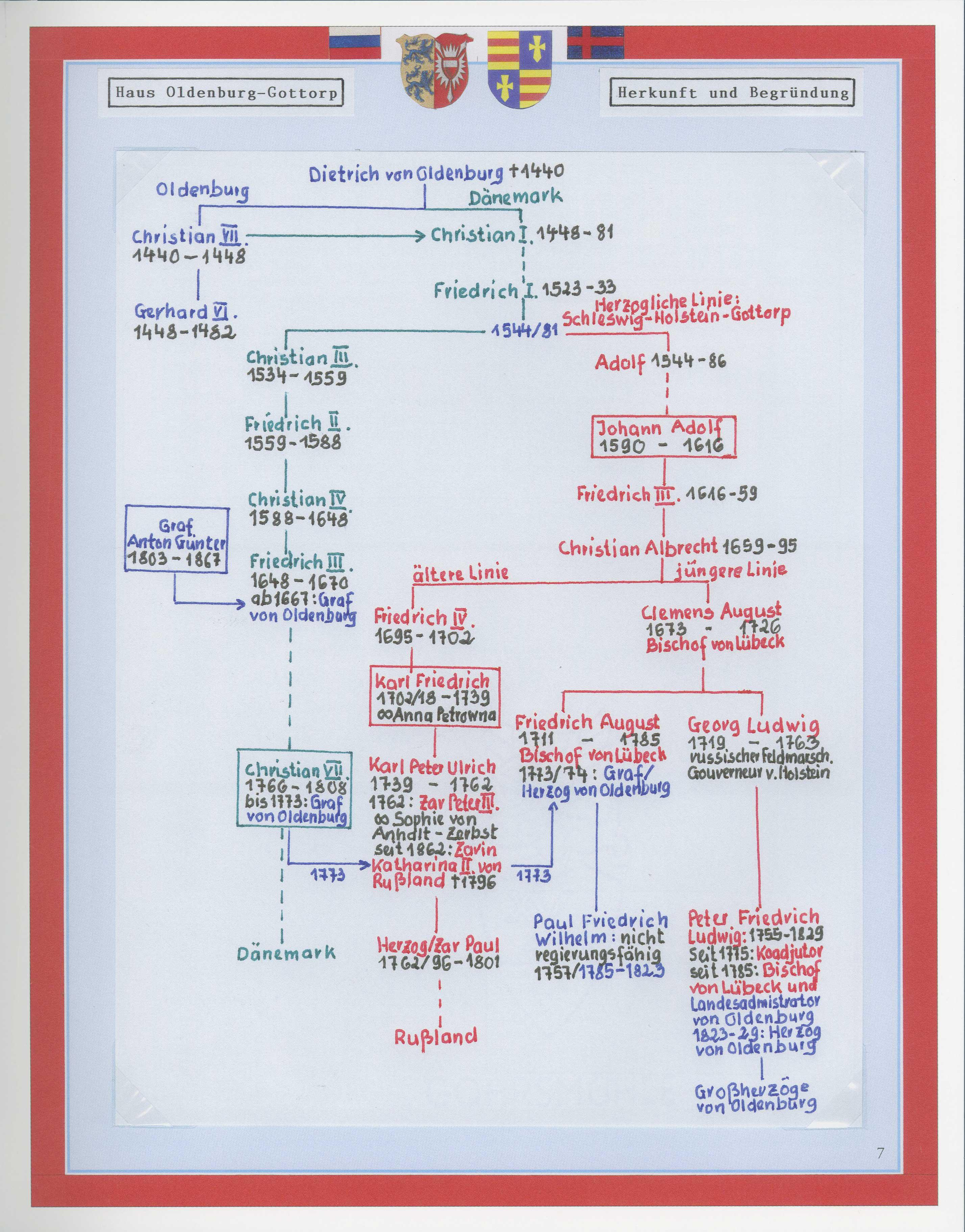 Oldenburg von der Vorphilatelie bis zum Ende der Posthoheit • Die Sammlung Heinrich Sanders